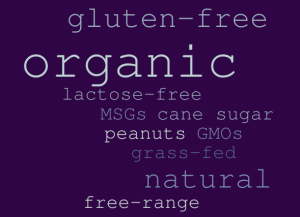 Organic word cloud 2